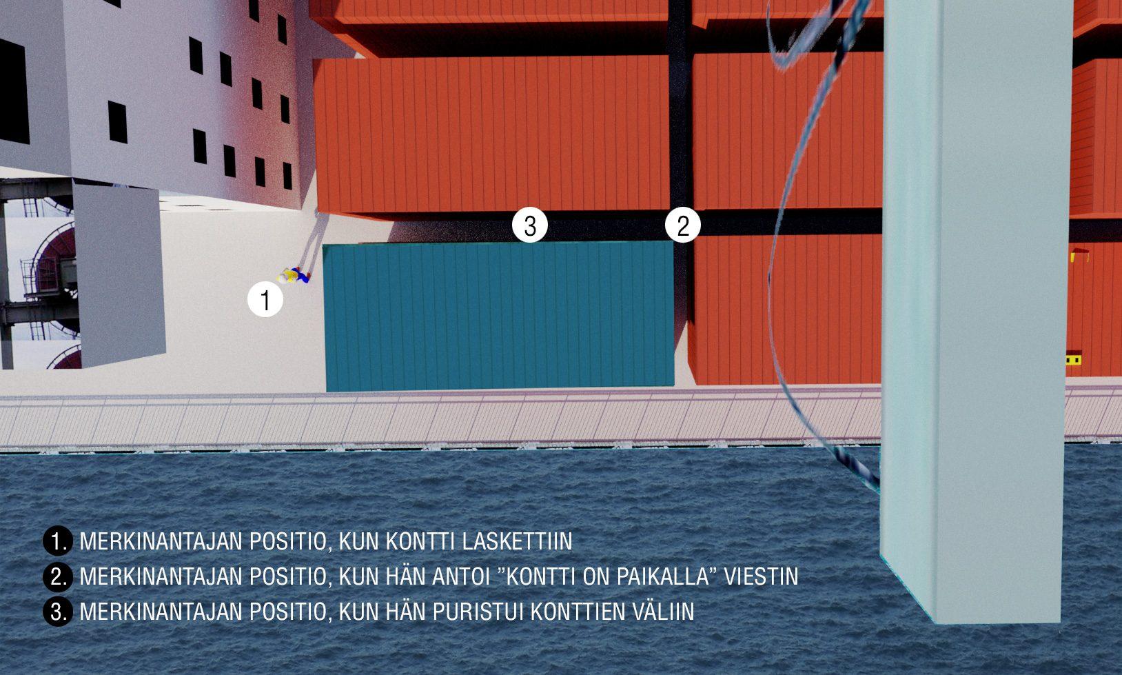Merkinantajan sijainnit ennen onnettomuutta