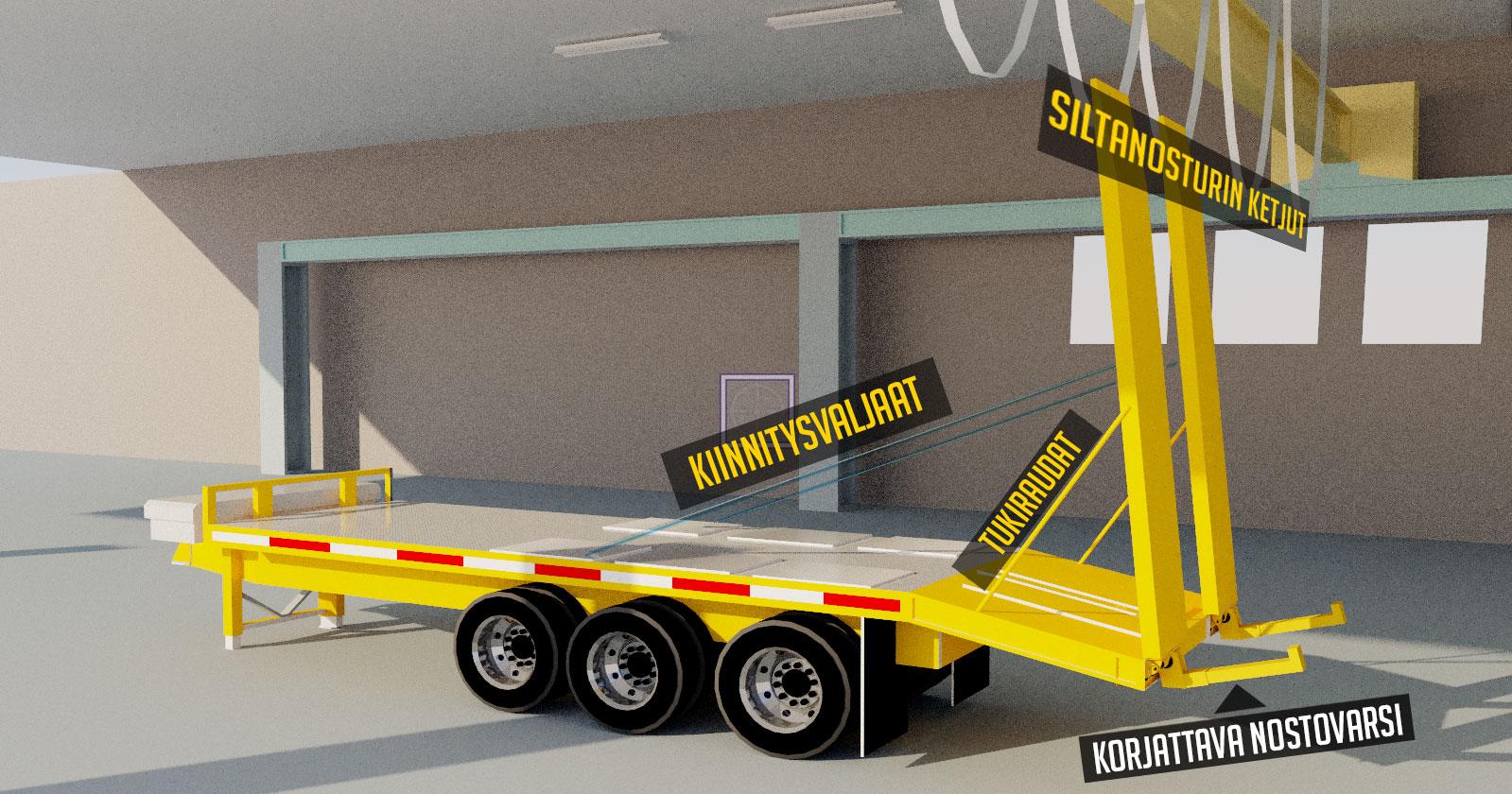 Kuva 1. Ajorampin tukemiseen oli käytettävissä useita eri vaihtoehtoja. Työpaikan ohjeistuksen mukaan ajoramppi on tuettava korjauksen ajaksi siltanosturiin. Kuvassa havainnollistettuna myös korjattavana ollut nostovarsi.