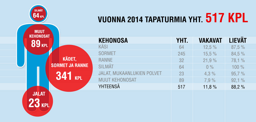 stats_timantti
