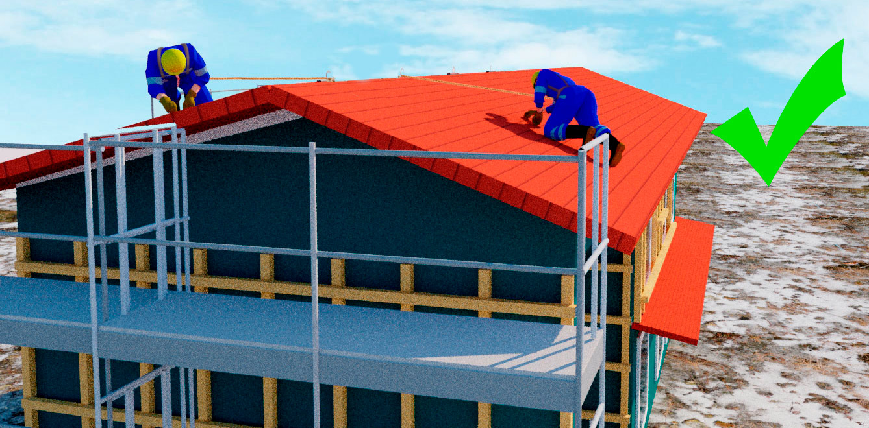 Kaksi rakennusmiestä katolla. Molemmilla yllä putoamisen estävät valjaat. Valjaat ovat köysillä kiinni katon harjalla kiinni olevissa valjaiden kiinnityspisteissä